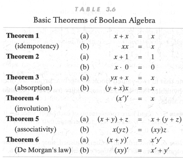 Two-element Boolean algebra