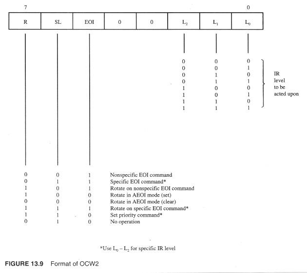 block diagram 8259  | 960 x 720